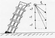 aufgaben zur berlagerung von bewegungen vektorieller. Black Bedroom Furniture Sets. Home Design Ideas