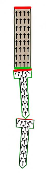 einen magneten neu magnetisieren
