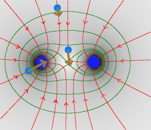 gravitationsfeld der erde